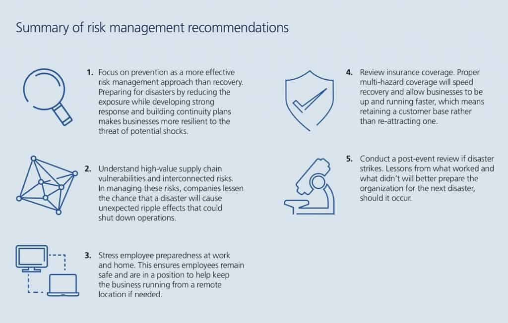 summary of risk management